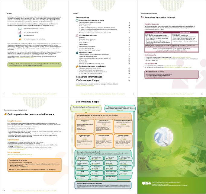 Inra catalogue service informatique pages